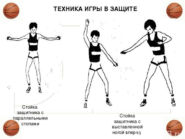 Стойка защитника с параллельными стопами Стойка защитника с выставленной ногой вперед ТЕХНИКА ИГРЫ В ЗАЩИТЕ