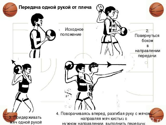 Исходное положение 2. Повернуться боком в направлении передачи 3. Придерживать мяч одной рукой 4. Поворачиваясь вперед, разгибая руку с мячом, направляя мяч кистью в нужном направлении, выполнить передачу. Передача одной рукой от плеча