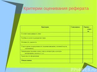 Критерии оценивания реферата Критерии Самооценка Оценка учителя Соответствие реф