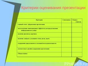 Критерии оценивания презентации Критерии Самооценка Оценка учителя единый стиль