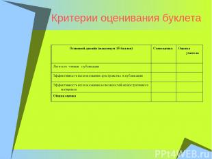 Критерии оценивания буклета Основной дизайн (максимум 15 баллов) Самооценка Оцен