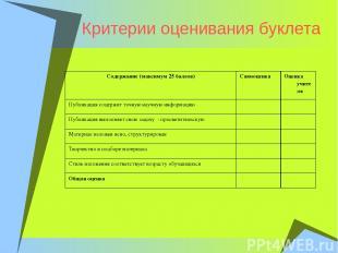 Критерии оценивания буклета Содержание (максимум 25 баллов) Самооценка Оценка уч