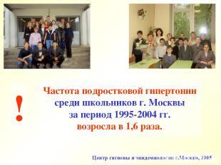 Частота подростковой гипертонии среди школьников г. Москвы за период 1995-2004 г