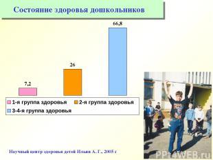 Научный центр здоровья детей Ильин А. Г., 2005 г Состояние здоровья дошкольников