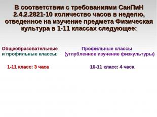 В соответствии с требованиями СанПиН 2.4.2.2821-10 количество часов в неделю, от