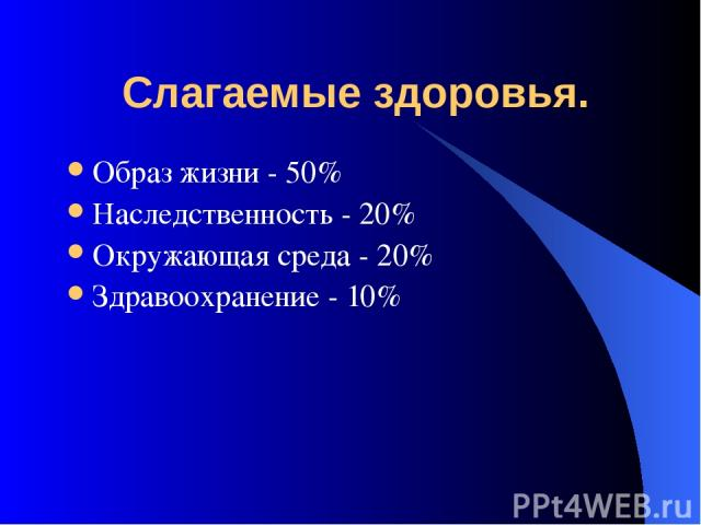 Слагаемые здоровья. Образ жизни - 50% Наследственность - 20% Окружающая среда - 20% Здравоохранение - 10%