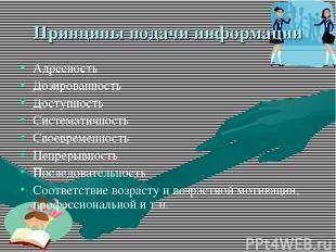 Принципы подачи информации Адресность Дозированность Доступность Систематичность