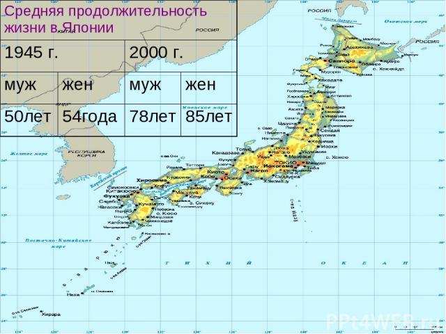Средняя продолжительность жизни в Японии 1945 г. 2000 г. муж жен муж жен 50лет 54года 78лет 85лет