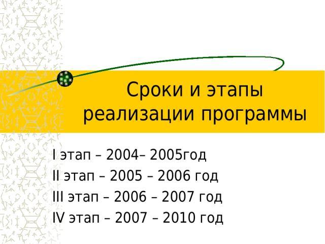 Сроки и этапы реализации программы I этап – 2004– 2005год II этап – 2005 – 2006 год III этап – 2006 – 2007 год IV этап – 2007 – 2010 год