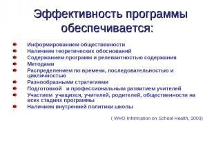 Эффективность программы обеспечивается: Информированием общественности Наличием