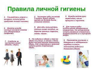 Правила личной гигиены 1.Умывайтесь утром и вечером, используйте средства лич