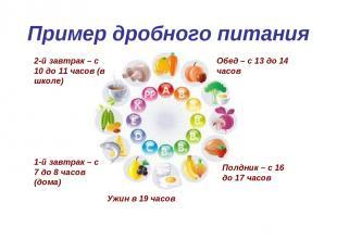 1-й завтрак – с 7 до 8 часов (дома) 2-й завтрак – с 10 до 11 часов (в школе) Обе