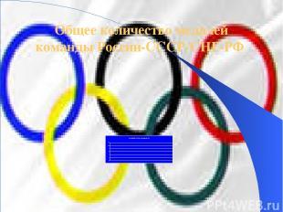 Общее количество медалей команды России-СССР-СНГ-РФ