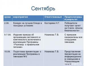 Сентябрь сроки мероприятия Ответственный Предполагаемый результат 2.09. Конкурс