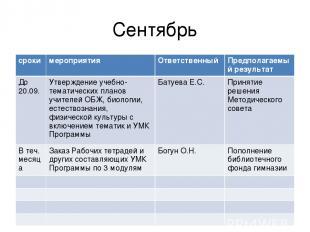 Сентябрь сроки мероприятия Ответственный Предполагаемый результат До 20.09. Утве