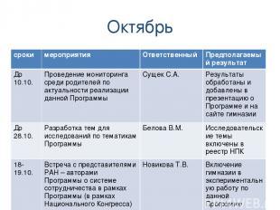 Октябрь сроки мероприятия Ответственный Предполагаемый результат До 10.10. Прове