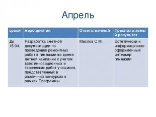 Апрель сроки мероприятия Ответственный Предполагаемый результат До 15.04. Разраб
