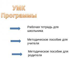 Рабочая тетрадь для школьника Методическое пособие для учителя Методическое посо