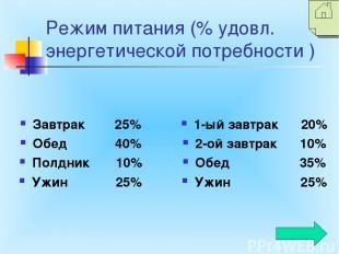 Режим питания (% удовл. энергетической потребности ) Завтрак 25% Обед 40% Полдни
