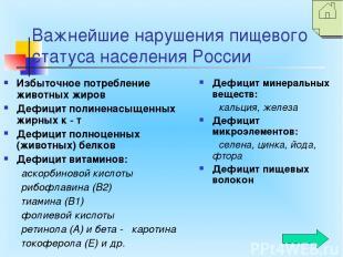 Важнейшие нарушения пищевого статуса населения России Избыточное потребление жив