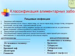 Классификация алиментарных заболеваний АНТРОПОНОЗЫ От человека к человеку: Холер