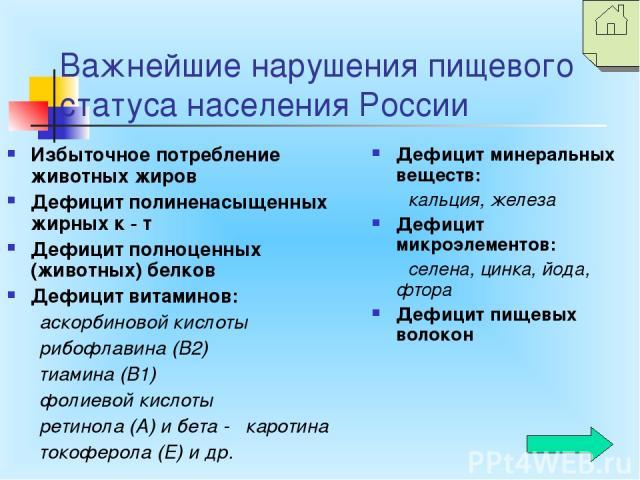 Важнейшие нарушения пищевого статуса населения России Избыточное потребление животных жиров Дефицит полиненасыщенных жирных к - т Дефицит полноценных (животных) белков Дефицит витаминов: аскорбиновой кислоты рибофлавина (В2) тиамина (B1) фолиевой ки…