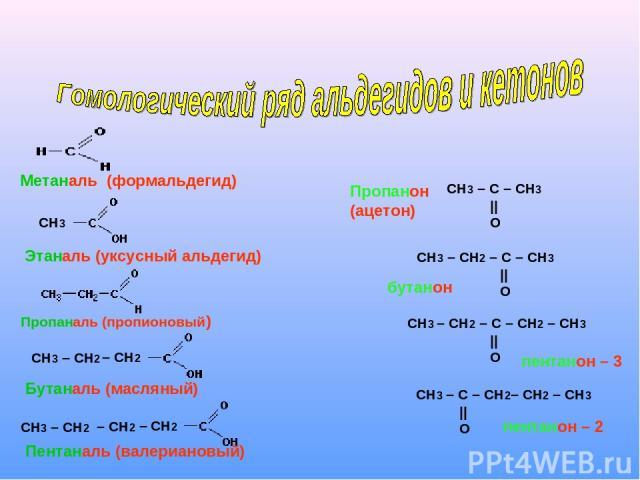 СН3 СН3 – СН2 – СН2 – СН2 СН3 – СН2 – СН2 Метаналь (формальдегид) Этаналь (уксусный альдегид) Пропаналь (пропионовый) Пентаналь (валериановый) Бутаналь (масляный) Пропанон (ацетон) СН3 – С – СН3 || O СН3 – СН2 – С – СН3 || O СН3 – СН2 – С – СН2 – СН…