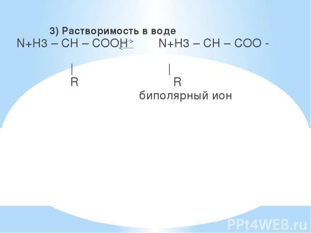 3) Растворимость в воде N+H3 – CH – COOH N+H3 – CH – COO -     R R биполярный ион