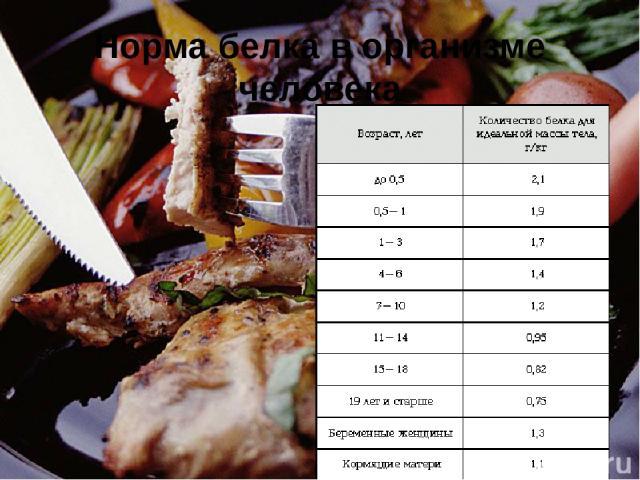 Обнаружение белка в мясном бульоне Поместите в пробирку кусочек мяса и залейте его водой. Нагрейте пробирку до температуры кипения воды и 2–3 мин кипятите содержимое (тем самым получите бульон). Отфильтруйте бульон через марлю с помощью воронки в др…