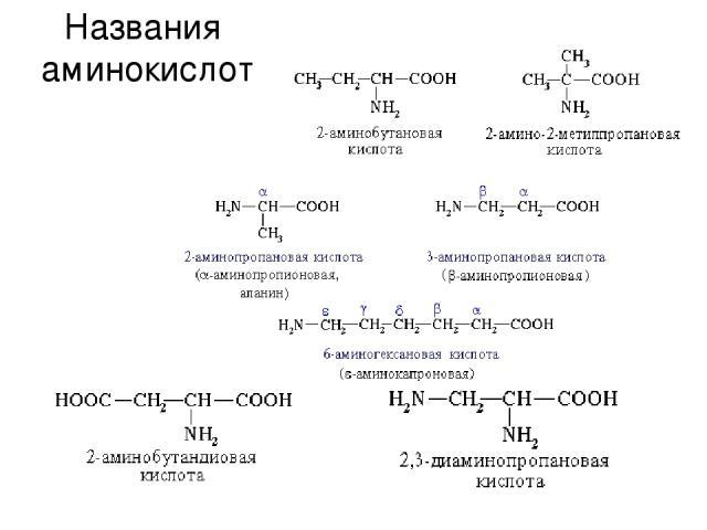 Названия аминокислот