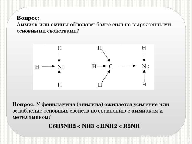 Вопрос: Аммиак или амины обладают более сильно выраженными основными свойствами? Вопрос. У фениламина (анилина) ожидается усиление или ослабление основных свойств по сравнению с аммиаком и метиламином? C6H5NH2 < NH3 < RNH2 < R2NH