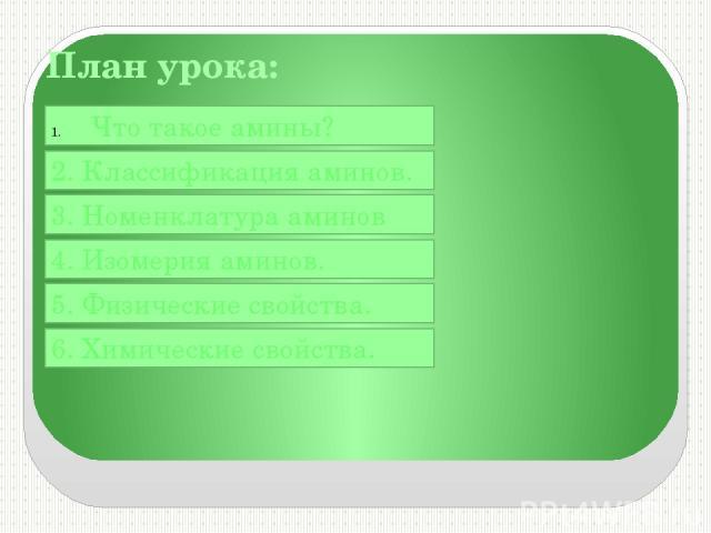 План урока: Что такое амины? 2. Классификация аминов. 3. Номенклатура аминов 4. Изомерия аминов. 5. Физические свойства. 6. Химические свойства.