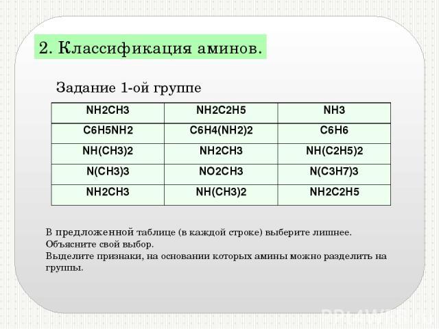 В предложенной таблице (в каждой строке) выберите лишнее. Объясните свой выбор. Выделите признаки, на основании которых амины можно разделить на группы. 2. Классификация аминов. Задание 1-ой группе NH2CH3 NH2C2H5 NH3 C6H5NH2 C6H4(NH2)2 С6Н6 NH(CH3)2…
