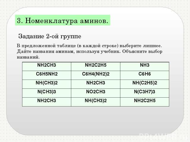 3. Номенклатура аминов. Задание 2-ой группе В предложенной таблице (в каждой строке) выберите лишнее. Дайте названия аминам, используя учебник. Объясните выбор названий. NH2CH3 NH2C2H5 NH3 C6H5NH2 C6H4(NH2)2 С6Н6 NH(CH3)2 NH2CH3 NH(C2H5)2 N(CH3)3 NО…