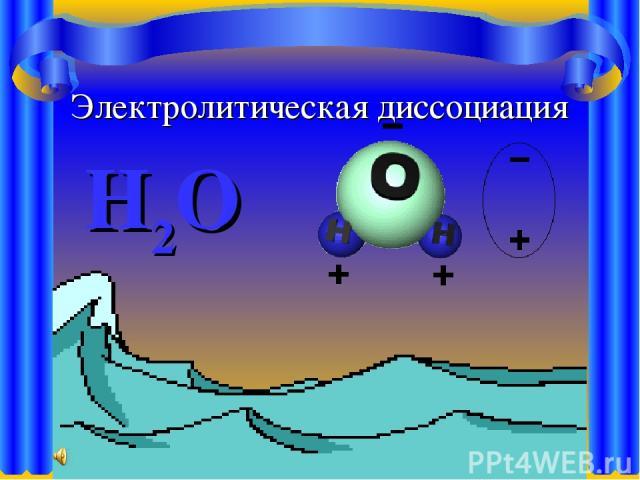 Электролитическая диссоциация H2O