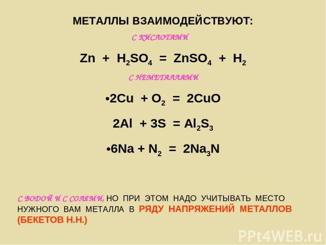 МЕТАЛЛЫ ВЗАИМОДЕЙСТВУЮТ: С КИСЛОТАМИ Zn + H2SO4 = ZnSO4 + H2 С НЕМЕТАЛЛАМИ 2Cu + O2 = 2CuO 2Al + 3S = Al2S3 6Na + N2 = 2Na3N С ВОДОЙ И С СОЛЯМИ, НО ПРИ ЭТОМ НАДО УЧИТЫВАТЬ МЕСТО НУЖНОГО ВАМ МЕТАЛЛА В РЯДУ НАПРЯЖЕНИЙ МЕТАЛЛОВ (БЕКЕТОВ Н.Н.)