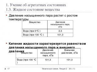 1. Учение об агрегатных состояниях 1.3. Жидкое состояние вещества * Физическая х