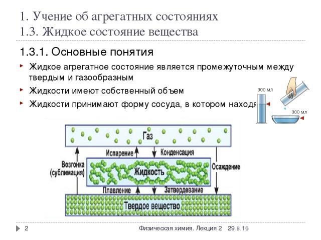 1. Учение об агрегатных состояниях 1.3. Жидкое состояние вещества 1.3.1. Основные понятия Жидкое агрегатное состояние является промежуточным между твердым и газообразным Жидкости имеют собственный объем Жидкости принимают форму сосуда, в котором нах…
