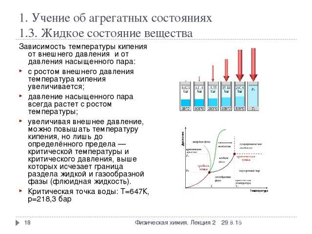 1. Учение об агрегатных состояниях 1.3. Жидкое состояние вещества * Физическая химия. Лекция 2 * Зависимость температуры кипения от внешнего давления и от давления насыщенного пара: с ростом внешнего давления температура кипения увеличивается; давле…