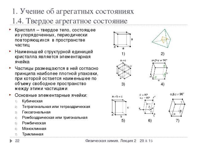 1. Учение об агрегатных состояниях 1.4. Твердое агрегатное состояние * Физическая химия. Лекция 2 * Кристалл – твердое тело, состоящее из упорядоченных, периодически повторяющихся в пространстве частиц Наименьшей структурной единицей кристалла являе…