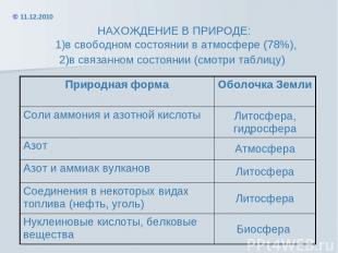 НАХОЖДЕНИЕ В ПРИРОДЕ: 1)в свободном состоянии в атмосфере (78%), 2)в связанном с