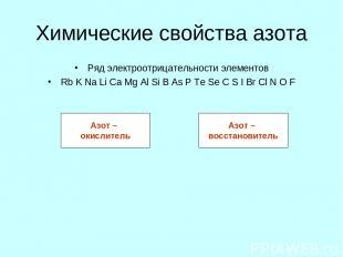 Химические свойства азота Ряд электроотрицательности элементов Rb K Na Li Ca Mg