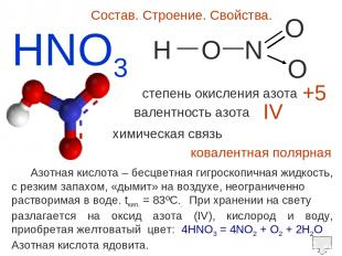 HNO3 Состав. Строение. Свойства. H O N O O — — степень окисления азота валентнос