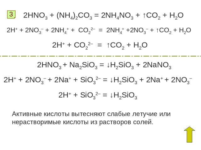 3 2HNO3 + (NH4)2CO3 = 2NH4NO3 + ↑CO2 + H2O 2H+ + 2NO3– + 2NH4+ + CO22– = 2NH4+ +2NO3– + ↑CO2 + H2O 2H+ + CO22– = ↑CO2 + H2O 2HNO3 + Na2SiO3 = ↓H2SiO3 + 2NaNO3 2H+ + 2NO3– + 2Na+ + SiO32– = ↓H2SiO3 + 2Na+ + 2NO3– 2H+ + SiO32– = ↓H2SiO3 Активные кисло…