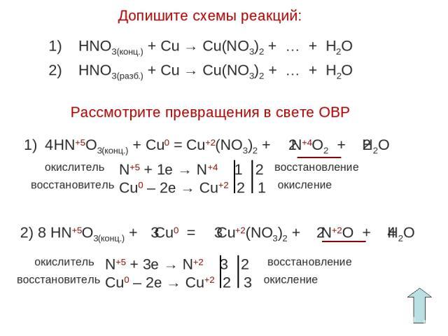 Допишите схемы реакций: Рассмотрите превращения в свете ОВР 1) HNO3(конц.) + Cu → Cu(NO3)2 + … + H2O 2) HNO3(разб.) + Cu → Cu(NO3)2 + … + H2O 1) HN+5O3(конц.) + Cu0 = Cu+2(NO3)2 + N+4O2 + H2O 2 2 N+5 + 1e → N+4 1 2 Cu0 – 2e → Cu+2 2 1 2) HN+5O3(конц…