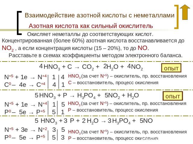 Взаимодействие азотной кислоты с неметаллами Окисляет неметаллы до соответствующих кислот. Концентрированная (более 60%) азотная кислота восстанавливается до NO2 , а если концентрация кислоты (15 – 20%), то до NO. HNO3 + С → СO2 + H2O + NO2 N+5 + 1e…