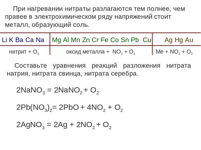 При нагревании нитраты разлагаются тем полнее, чем правее в электрохимическом ряду напряжений стоит металл, образующий соль. Li K Ba Ca Na Mg Al Mn Zn Cr Fe Co Sn Pb Cu Ag Hg Au нитрит + О2 оксид металла + NO2 + O2 Ме + NO2 + O2 Составьте уравнения …