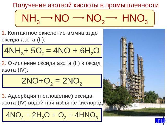 Получение азотной кислоты в промышленности NH3 NO NO2 HNO3 4NH3+ 5O2 = 4NO + 6H2O 2NO+O2 = 2NO2 4NO2 + 2H2O + O2 = 4HNO3 1. Контактное окисление аммиака до оксида азота (II): 2. Окисление оксида азота (II) в оксид азота (IV): 3. Адсорбция (поглощени…
