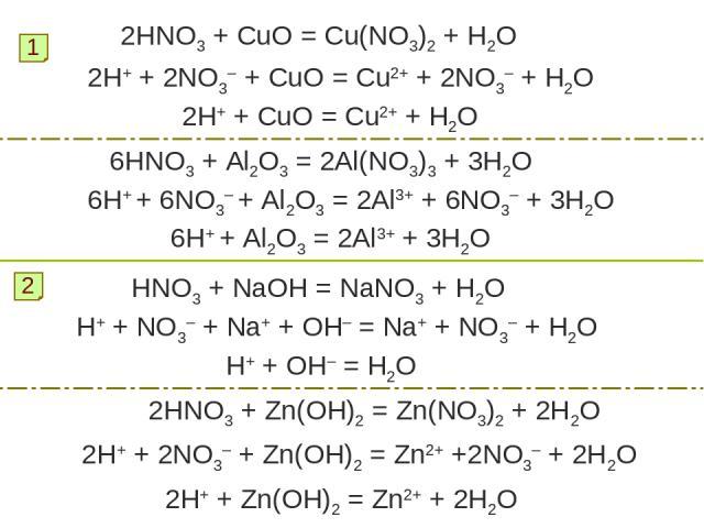 2HNO3 + CuO = Cu(NO3)2 + H2O 1 2H+ + 2NO3– + CuO = Cu2+ + 2NO3– + H2O 2H+ + CuO = Cu2+ + H2O 6HNO3 + Al2O3 = 2Al(NO3)3 + 3H2O 6H+ + 6NO3– + Al2O3 = 2Al3+ + 6NO3– + 3H2O 6H+ + Al2O3 = 2Al3+ + 3H2O HNO3 + NaOH = NaNO3 + H2O H+ + NO3– + Na+ + OH– = Na+…