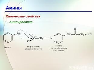 * Амины Химические свойства Ацилирование